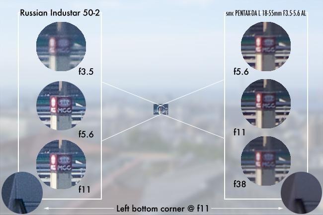 compare at center