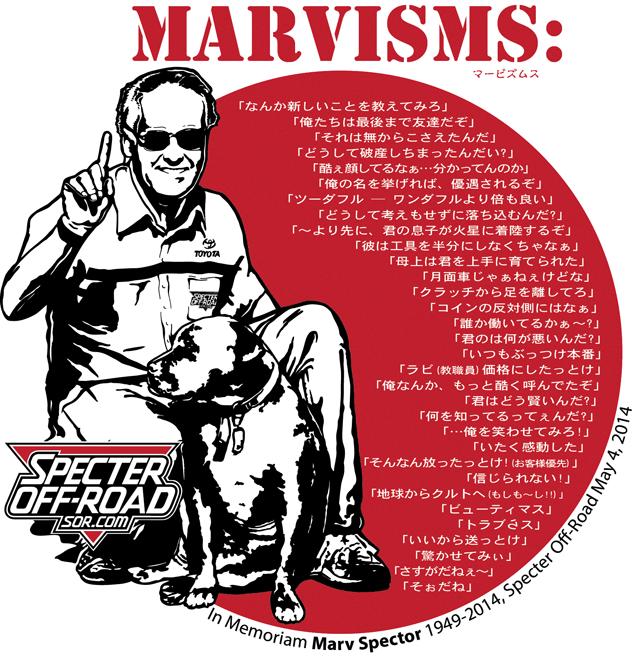 マービズムス